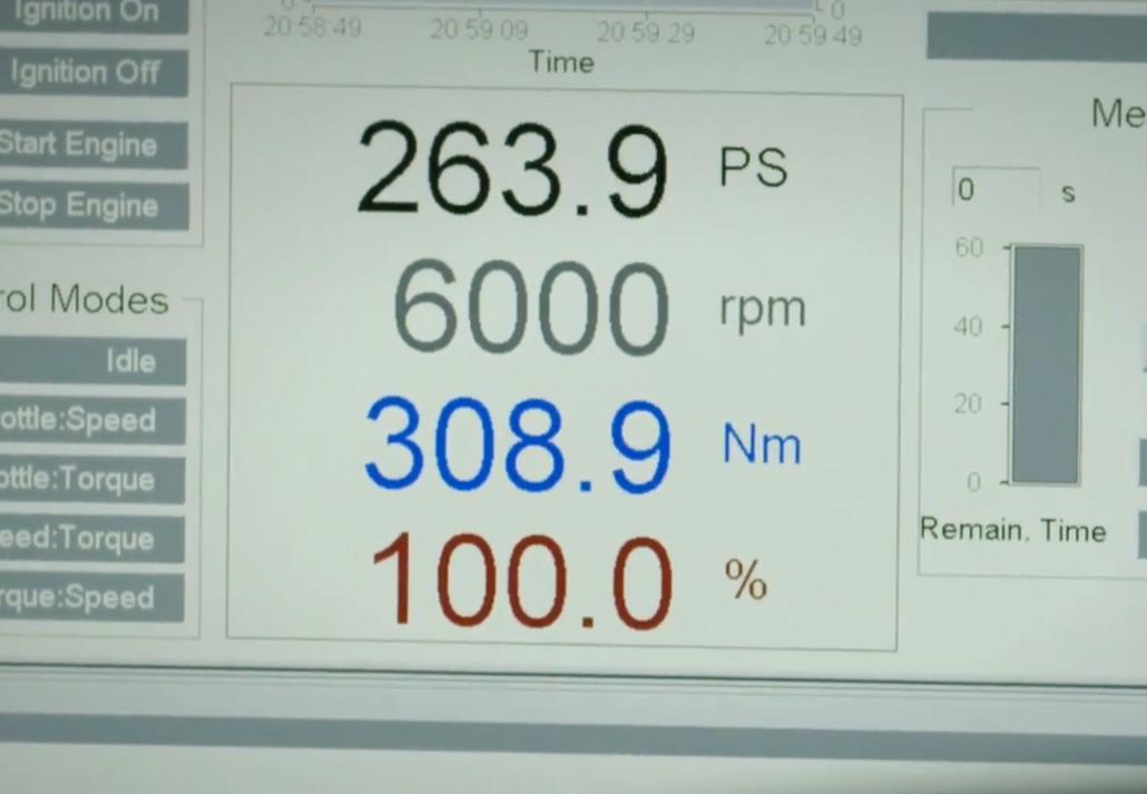 In tests krijgt Hyundai al bijna 264 pk uit het blok.