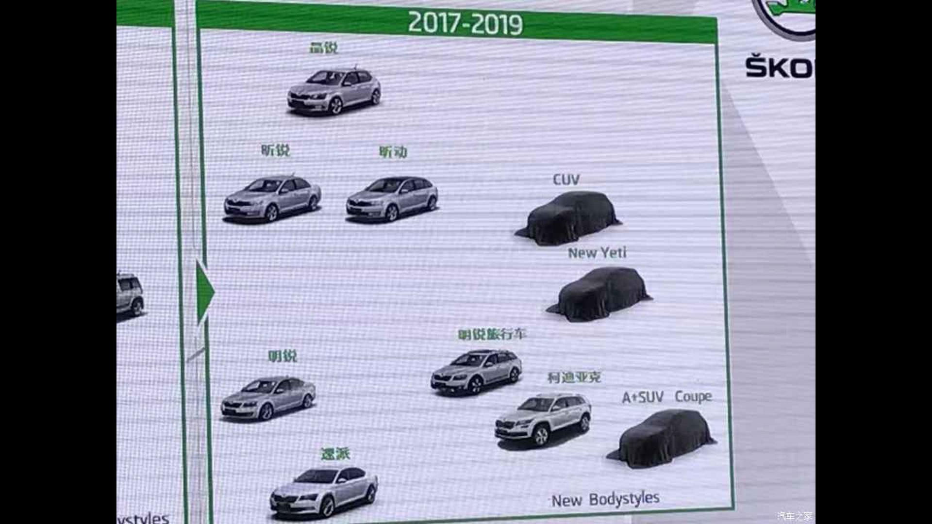 Auto News China