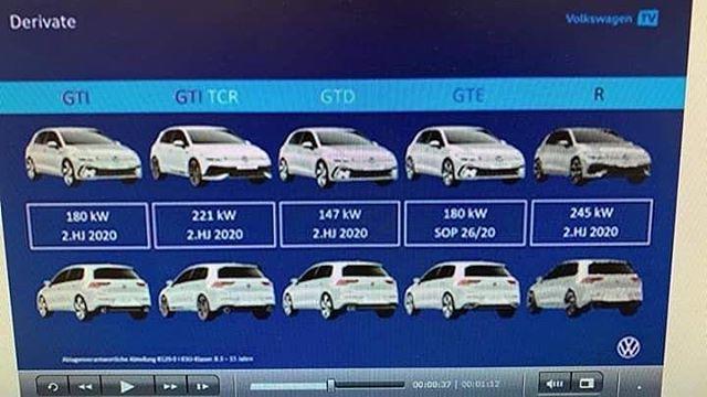Golf GTI, GTD, GTE, R vermogens