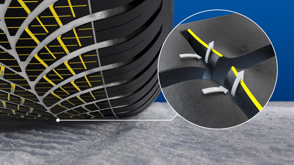 De nieuwe banden van Goodyear bieden ultieme veiligheid in álle seizoenen