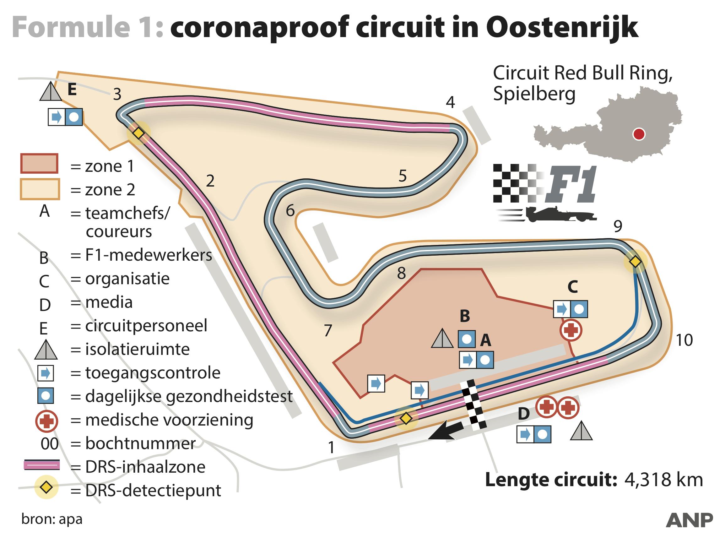 F1 2020 Oostenrijk