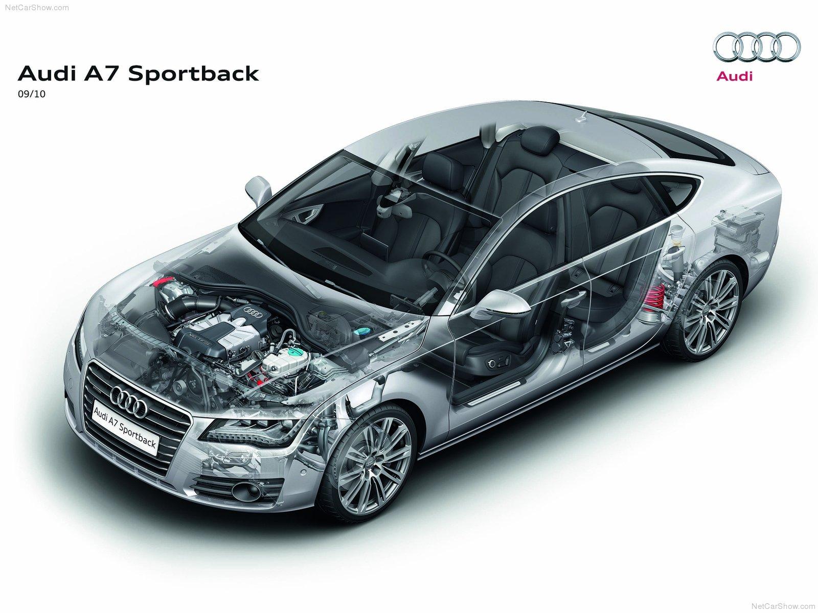Audi A7 techniek